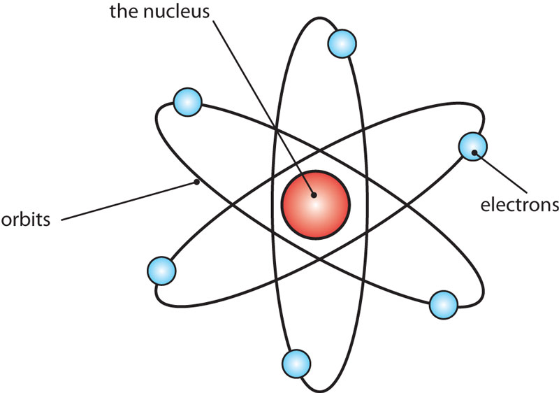 What did democritus atom look like